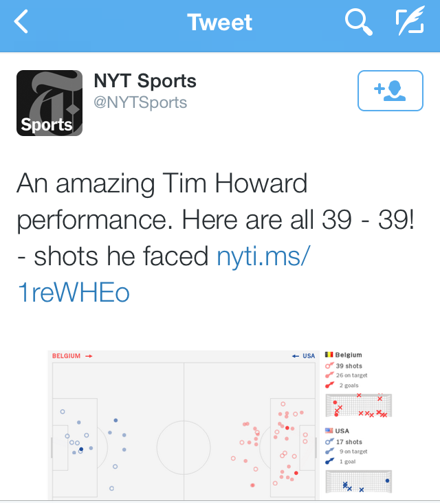 Tim Howard analysis